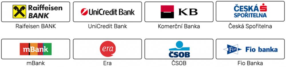 bankovní tlačítka