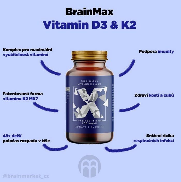 Podpora imunity - vitamin D3 a K2 - WUGI blog